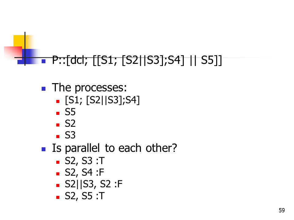 P::[dcl; [[S1; [S2||S3];S4] || S5]] The processes: